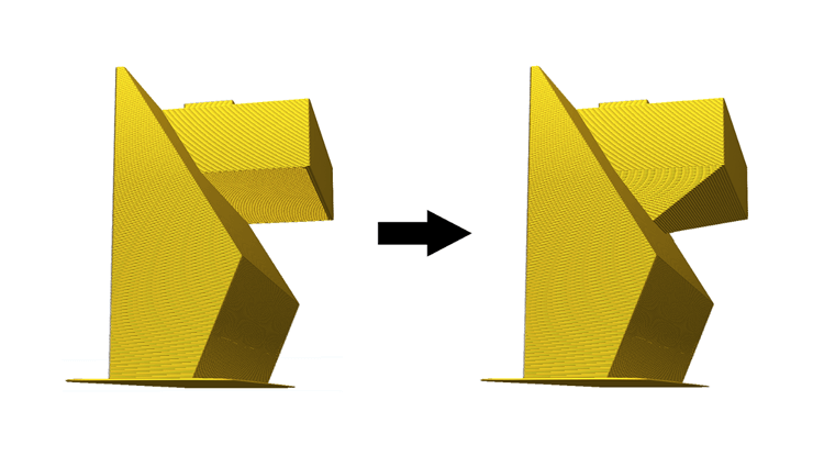 Angle Deforming